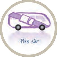circuit autocar sécurité